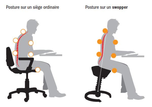 Swopper Shop Chaise Si 232 Ge De Bureau Ergonomique Et