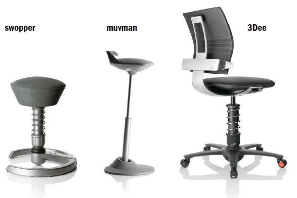 tabouret ergonomique muvman d couvrir. Black Bedroom Furniture Sets. Home Design Ideas